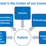 patient-at-the-center-cures-within-reach