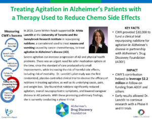 CWR Success Story Alzheimers